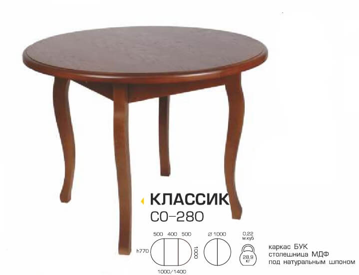 Кухонные столы и стулья
